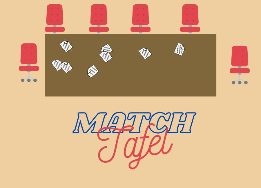 Matchtafel